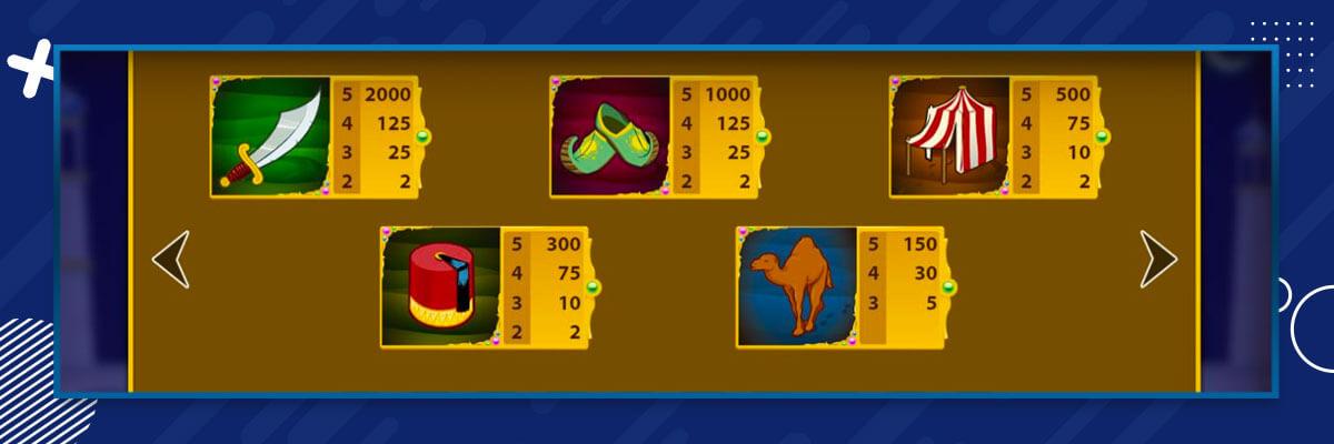 Arabian Nights sloti sümbolite väärtused