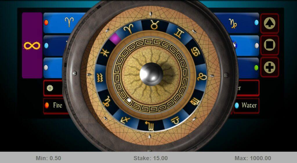 Astro rulett - kuidas see välja näeb?
