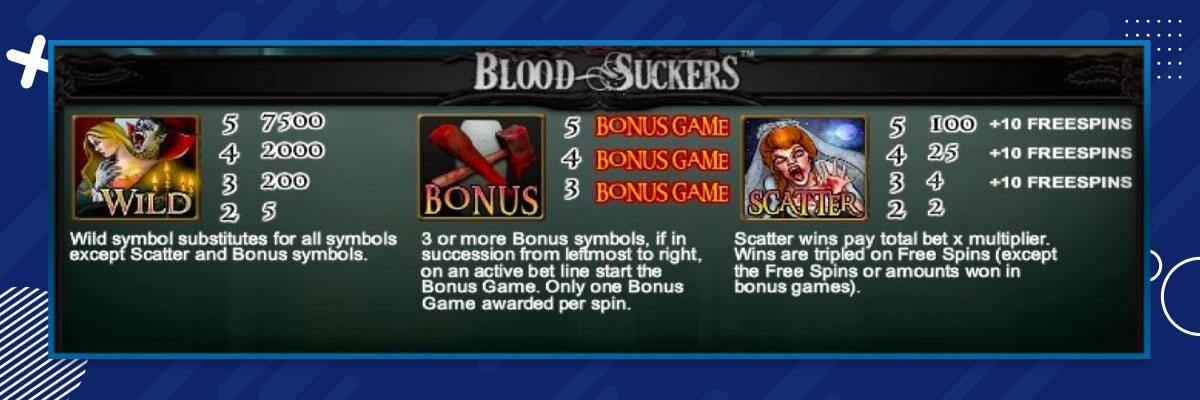 Blood Suckers Sümbolite väljamaksed
