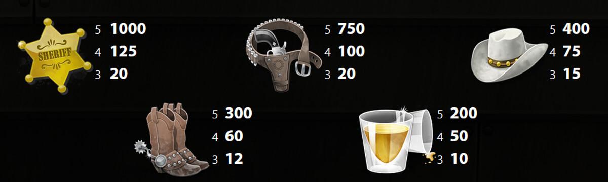 Dead or Alive kõrgema väärtusega sümbolid