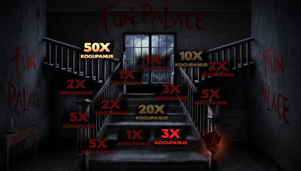 Annihilator Fun Palace