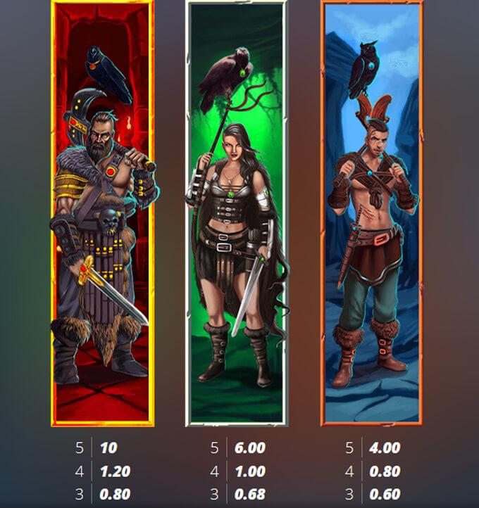 Barbarian Fury paremate sümbolite väljamaksed