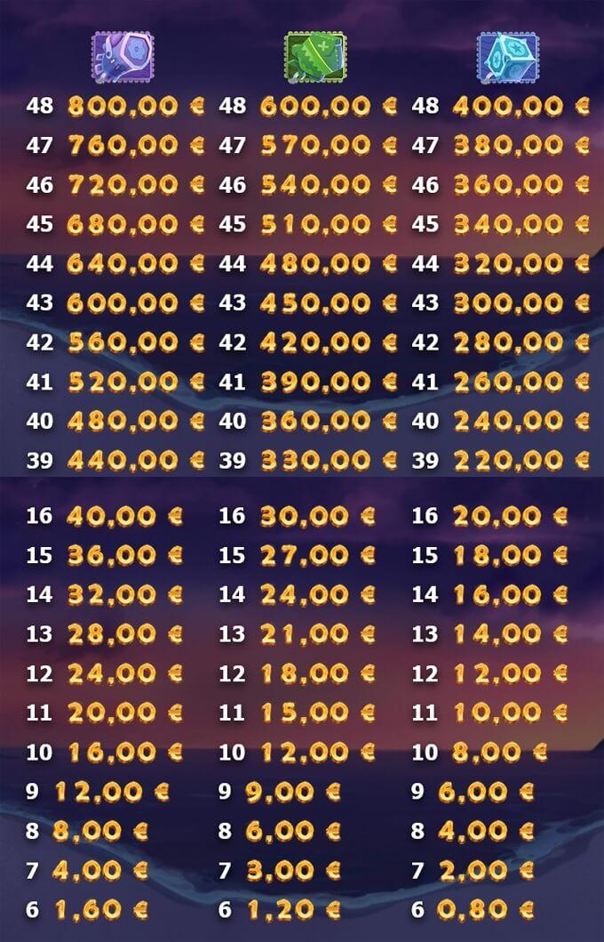 Brazil Bomba väljamaksed