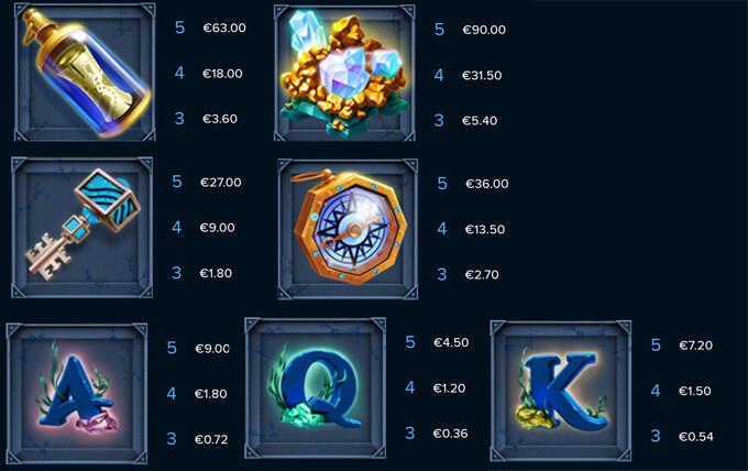 Ocean's Treasure sümbolite väljamaksed