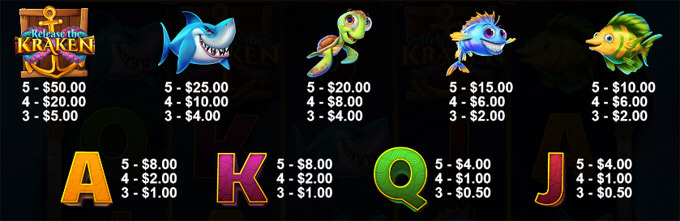 Release the Kraken sümbolite väljamaksed