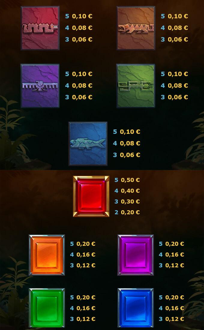Temple Stacks sümbolite väljamaksed