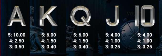 The Vault madalamate sümbolite väljamaksed