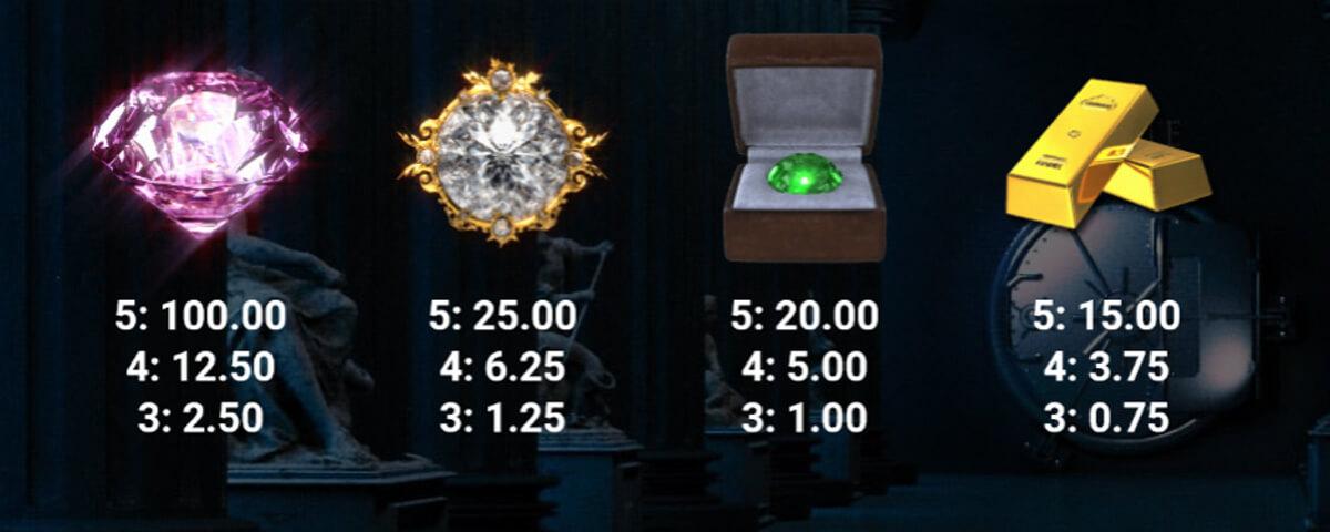 The Vault sümbolite väljamaksed
