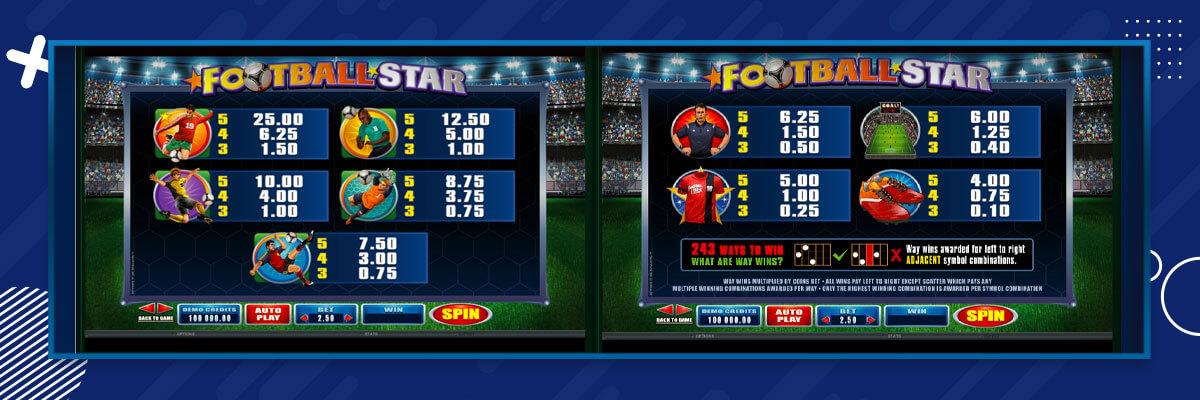 Football Star sloti sümbolite väljamaksed