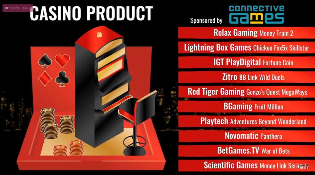 Global Gaming Awards - kasiino toode