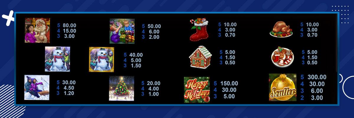 Happy Holidays sloti sümbolite väljamaksed