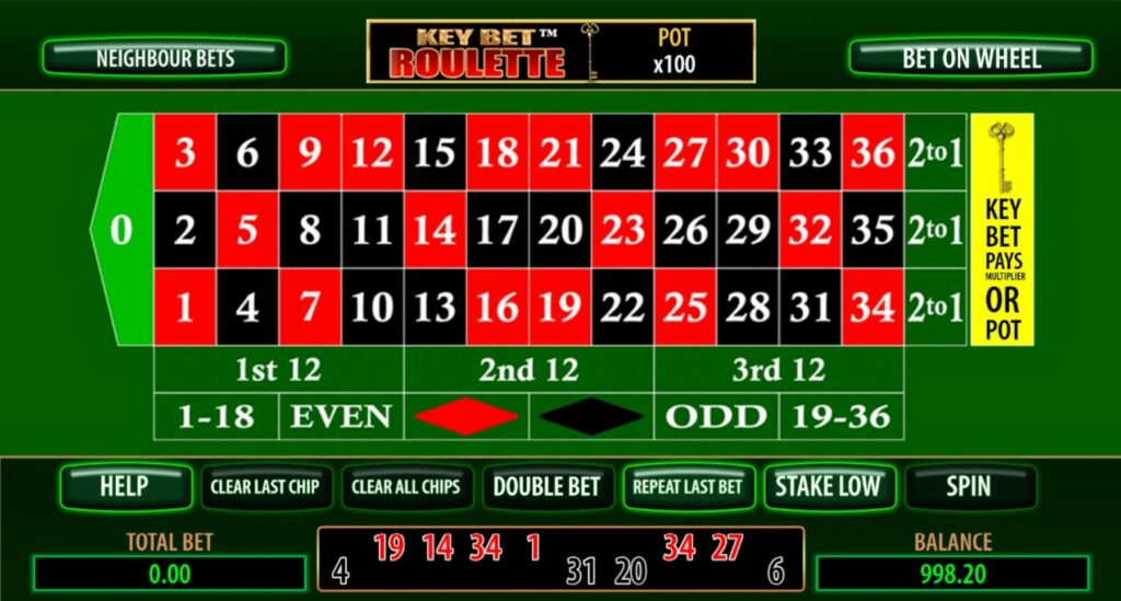 Key Bet rulett