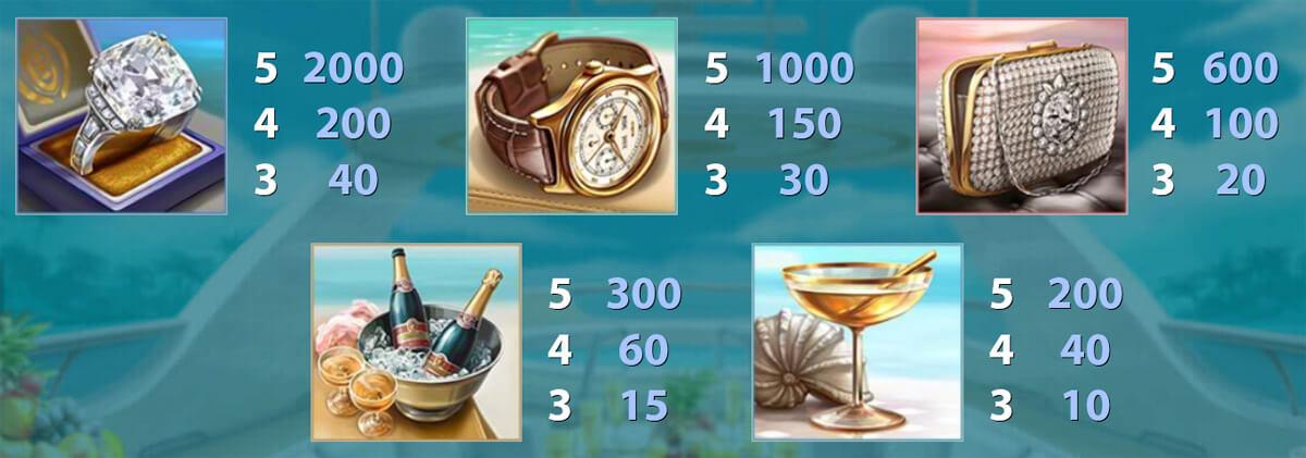 Mega Fortune Dreams sümbolite väärtused