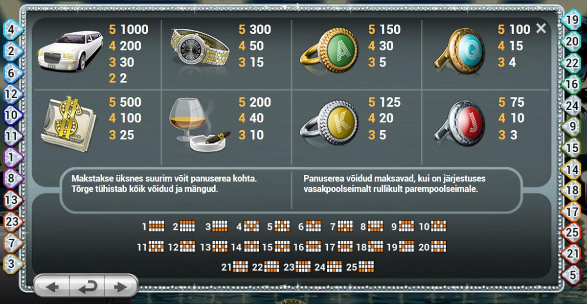 Mega Fortune sümbolite väärtused ja võiduliinid