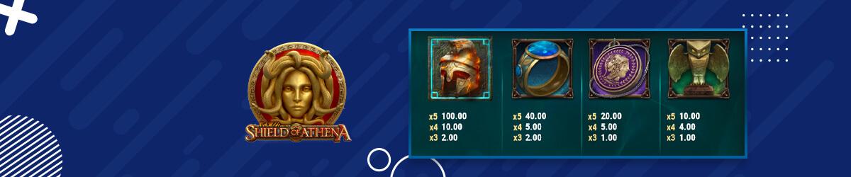 Shield of Athena sümbolite väljamaksed