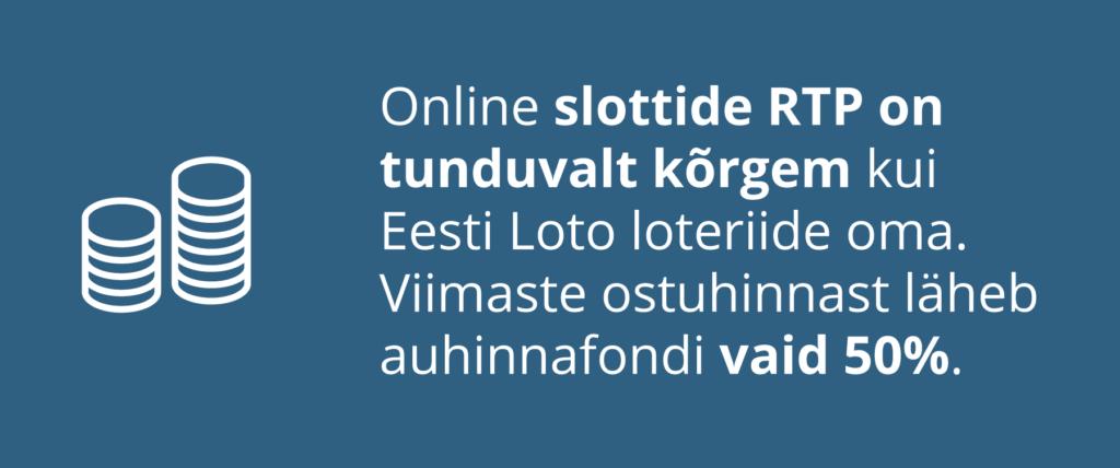 Online slottide tagasimakse vs Eesti Loto