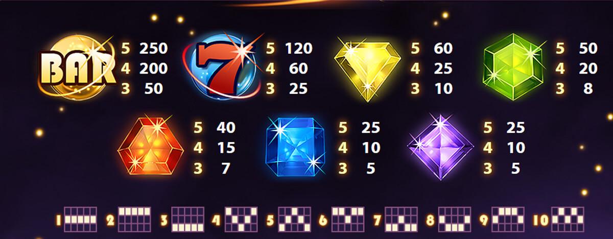 Starbursti sümbolite väärtused