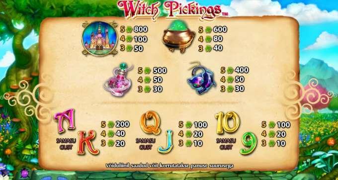 Tutvu Witch Pickings võidutabeliga siin